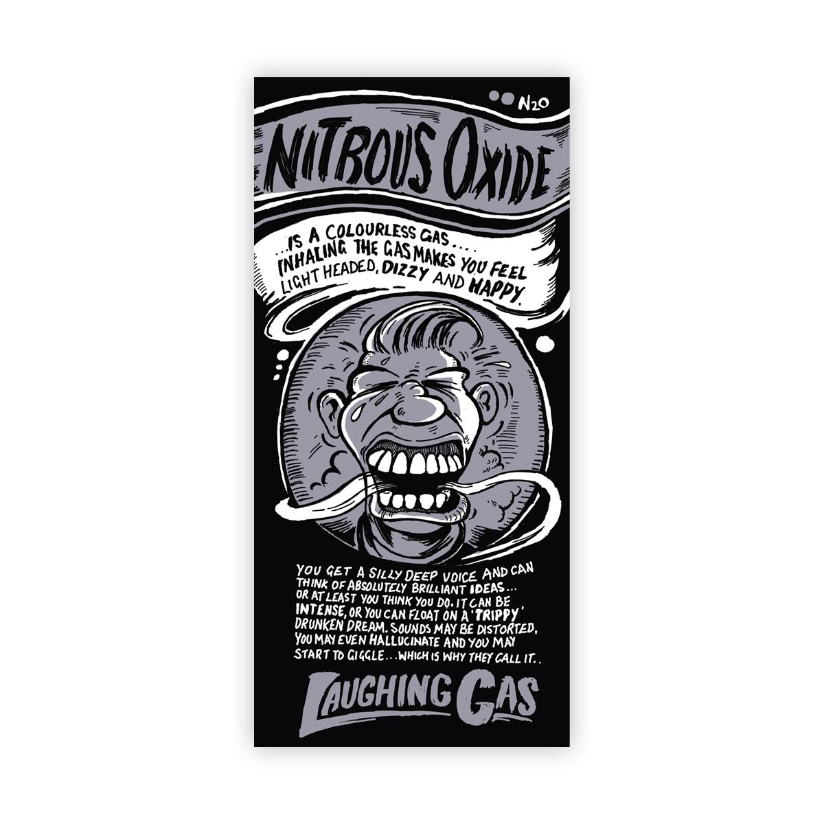 nitrous oxide leaflet. Black Bedroom Furniture Sets. Home Design Ideas