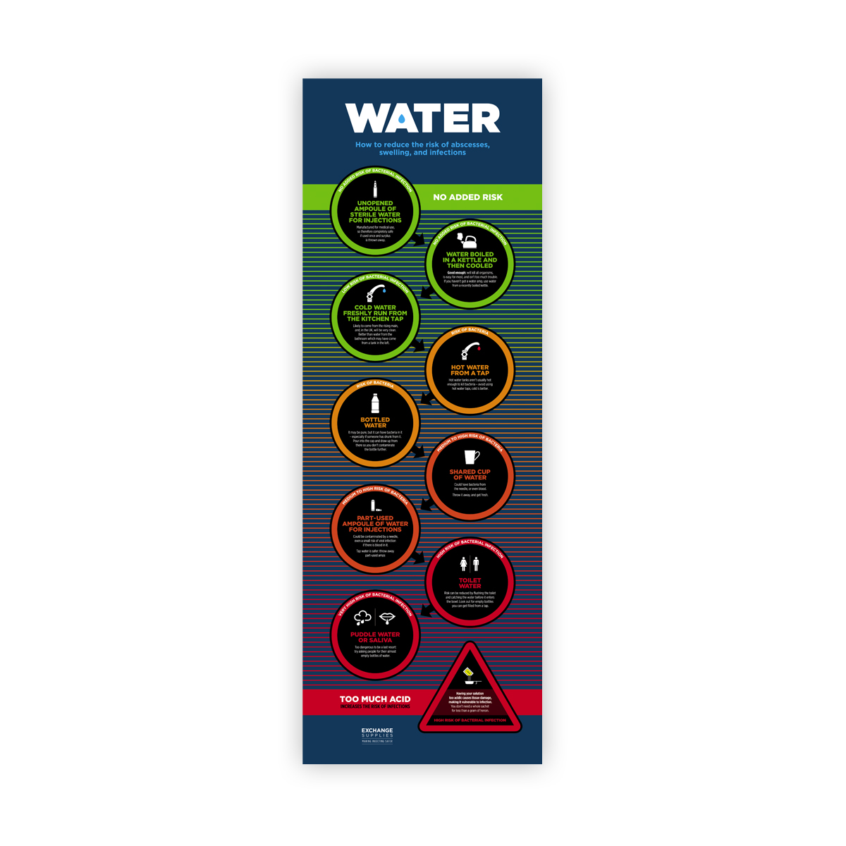 Water Poster (New Edition)
